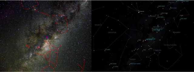 mapa del centro galactico
