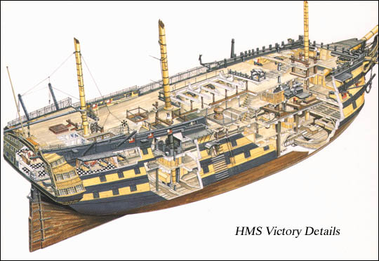 Sabas Que 15 HMS Y USS Animal De Ruta