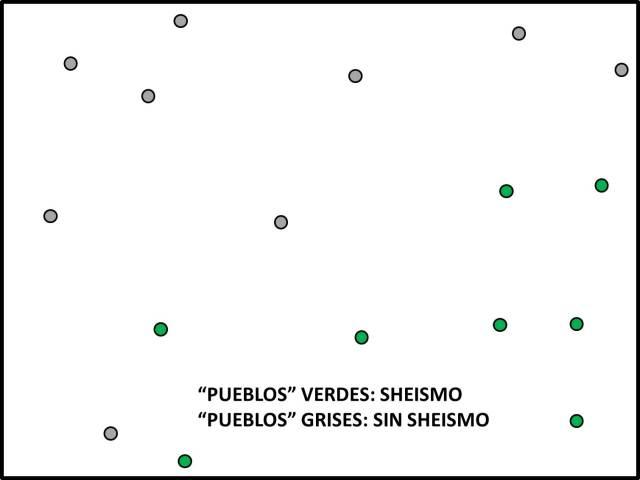 Sheismo