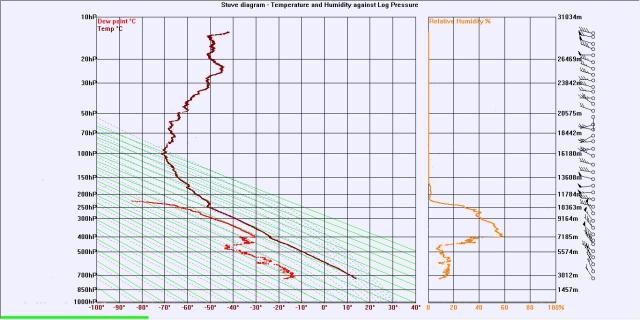 Clementina 3 datos meteo 2.png