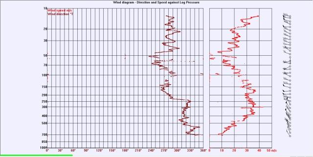 Clementina 3 datos meteo.png