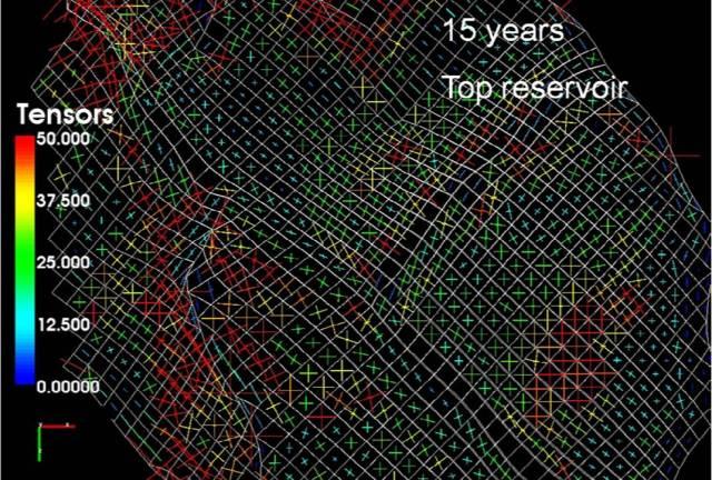 Campo de esfuerzos geomecánicos estimado en el tope del reservorio tras 15 años de hipotética producción