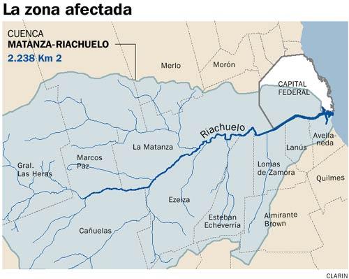 Cuenca del Riachuelo