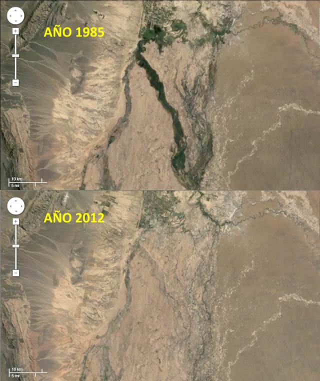 Evolución Río Mendoza