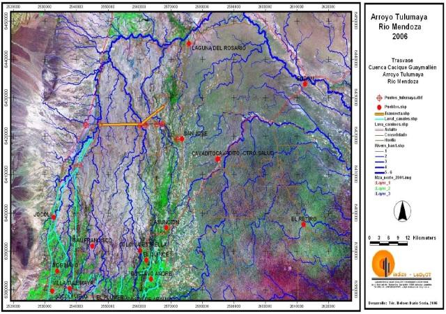 Sistema rios