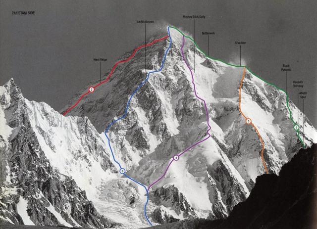 Las rutas de ascenso del K2