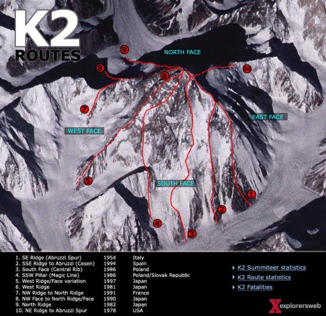 k2-routes