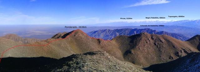 cerro ponderado (2)