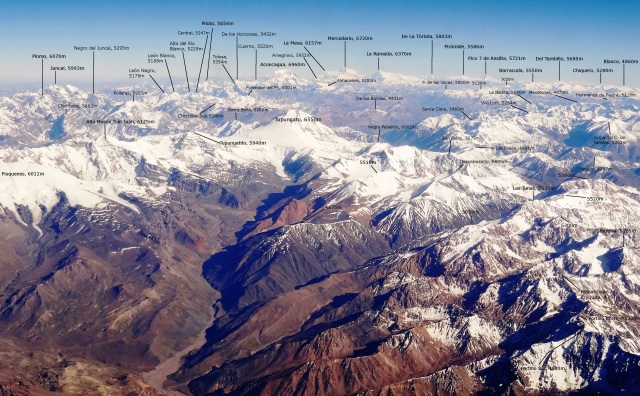 Andes Aconcagua Panoramica