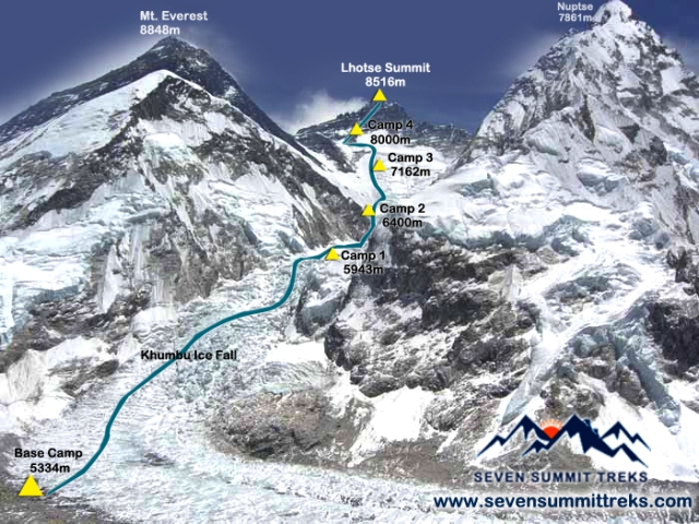 lhotse normal route