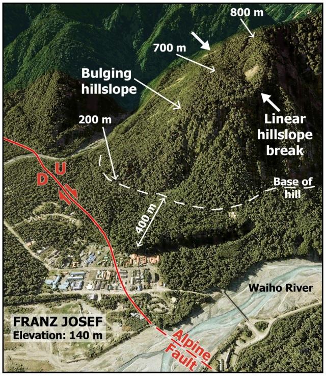 Franz Joseph alpine fault