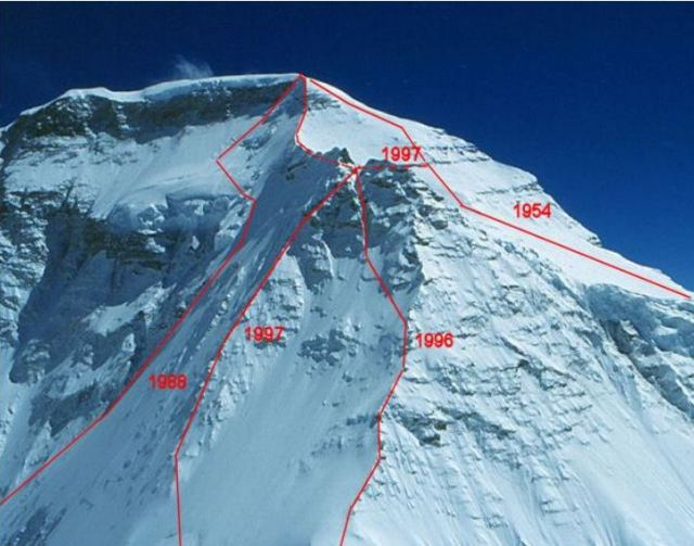 Cho Oyu routes