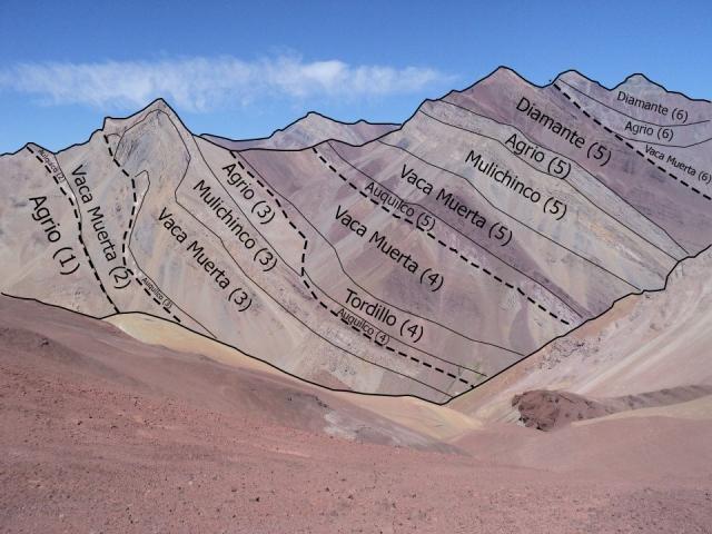 Proyecto Geología_6