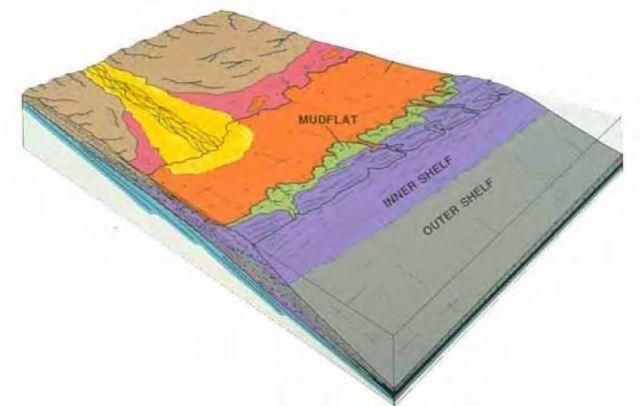 Paradigma barrera de la energía
