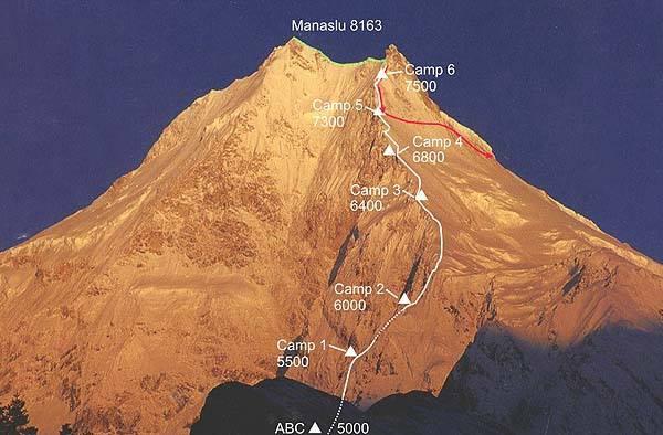 2001 Manaslu