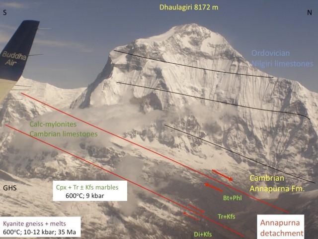 Dhaulagiri Geology