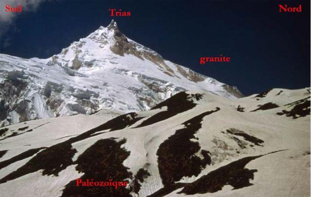 Manaslu geology