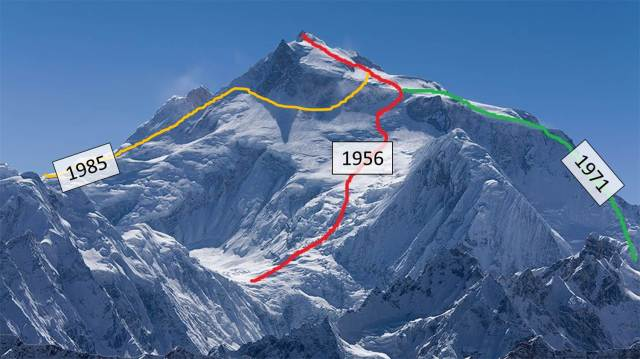 Manaslu Northeast_face