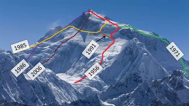 Manaslu Routes