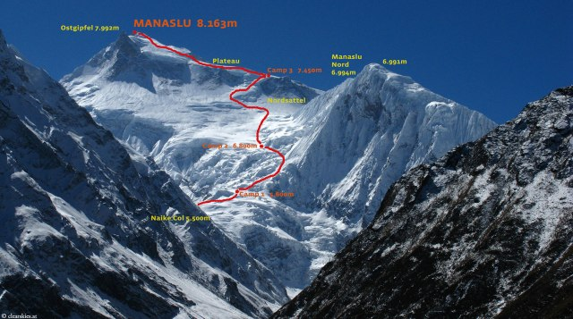 Normal Route-Manaslu