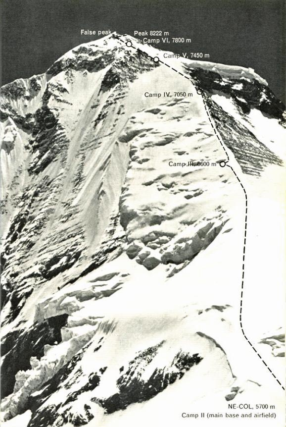 The Ascent of Dhaulagiri